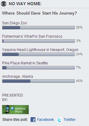 Vote for the San Diego Zoo!