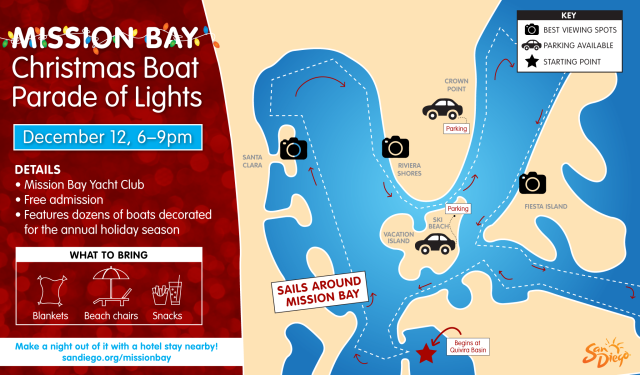 Mission Bay Christmas Boat Parade of Lights Infographic