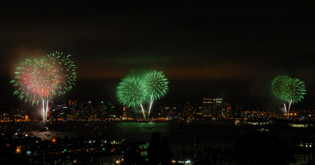 Big Bay Boom - San Diego's Largest 4th of July Fireworks Display